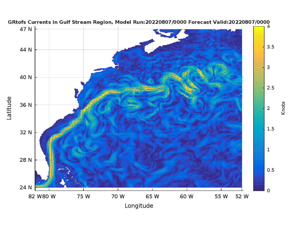 Ocean Model Currents